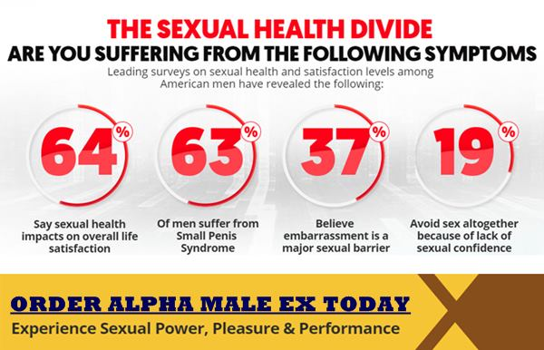 testosterone sweden Lean Fit Health